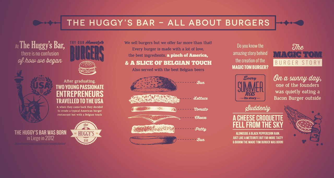 The Huggy's Bar, la story – Part 1